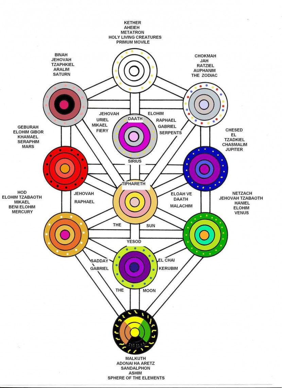 383382-tree-of-life